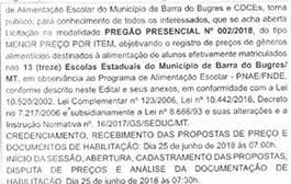 Pregão Presencial para aquisição de gêneros alimentícios da SEDUC